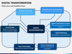 Digital Transformation PPT Slide 8