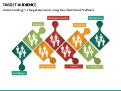 Target Audience PPT Slide 20