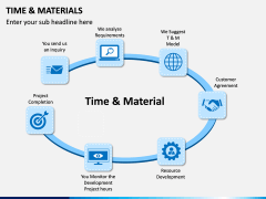 Time and Materials PPT Slide 11