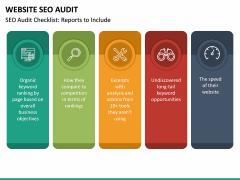 Website SEO Audit PPT Slide 27