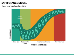 Satir Change Model PPT Slide 9