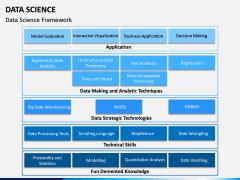 Data Science PPT Slide 12
