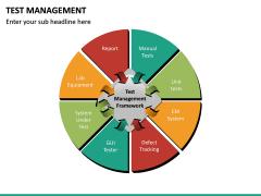 Test Management PPT slide 20