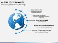 Global Delivery Model PPT Slide 15