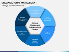 Organizational Management PPT Slide 7