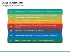 Value Realization PPT Slide 19