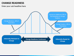 Change Readiness PPT Slide 15