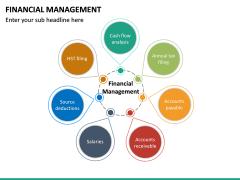Financial Management PPT Slide 15