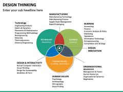 Design Thinking PPT Slide 42