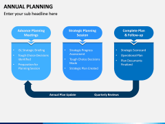 Annual Planning PPT Slide 12