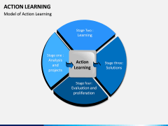 Action Learning PPT Slide 4