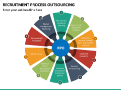 Recruitment Process Outsourcing PPT Slide 19