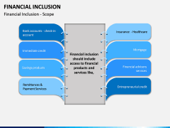 Financial Inclusion PPT Slide 8