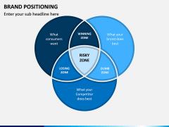 Brand Positioning PPT Slide 14
