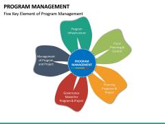 Program Management PPT Slide 18