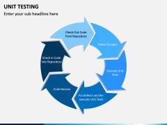 Unit Testing PPT Slide 4