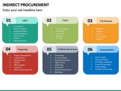 Indirect Procurement PPT Slide 30