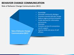 Behavior Change Communication PPT Slide 9