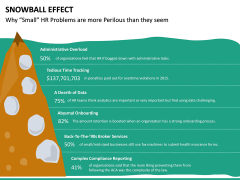 Snowball Effect PPT Slide 22