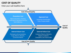 Cost of Quality PPT Slide 8