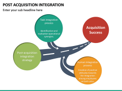 Post Acquisition Integration PPT Slide 20