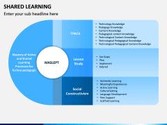 Shared Learning PPT Slide 12