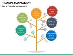 Financial Management PPT Slide 20