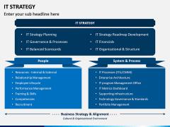 IT Strategy PPT Slide 13