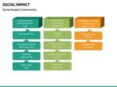 Social Impact PPT Slide 25