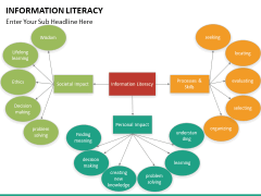 Information literacy PPT slide 34