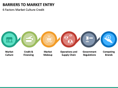 Barriers to Market Entry PPT Slide 19