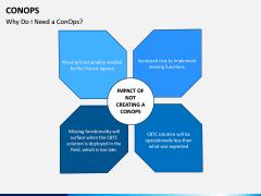 ConOps PPT Slide 7