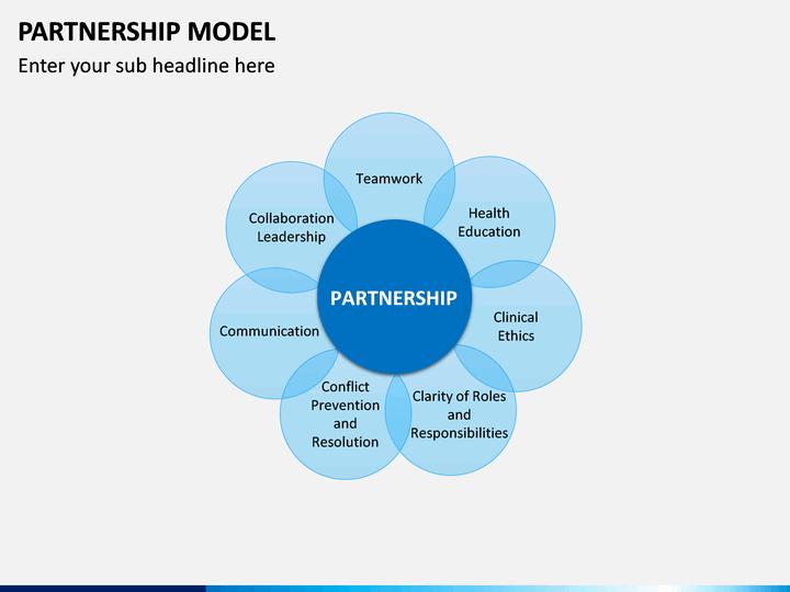 Partnership Model Powerpoint Template