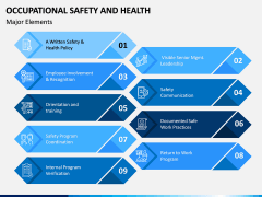 Occupational Safety and Health PPT Slide 8