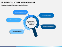 IT Infrastructure Management PPT Slide 8