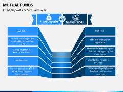 Mutual Funds PPT Slide 12