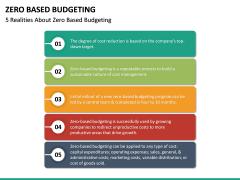 Zero Based Budgeting PPT Slide 18