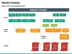 Project Phases PPT Slide 19