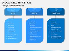 VAK Learning Styles PPT Slide 4