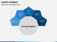 Shared Learning PPT Slide 4