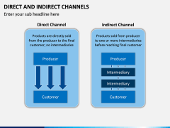 Direct and Indirect Channels PPT Slide 2
