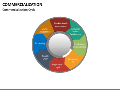 Commercialization PPT Slide 20