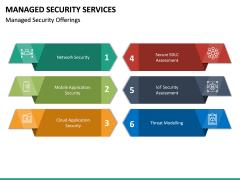 Managed Security Services PPT Slide 20
