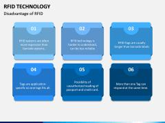 RFID Technology PPT Slide 14