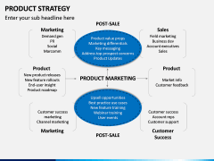 Product Strategy PPT slide 12