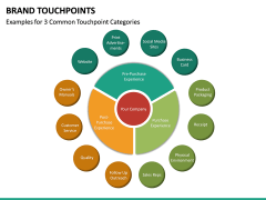 Brand Touchpoints PPT Slide 17
