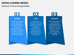 Social Change Model PPT Slide 5