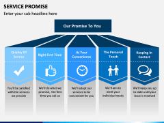 Service Promise PPT slide 2