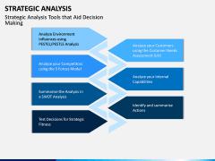 Strategic Analysis PPT Slide 10
