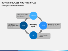 Buying Cycle PPT Slide 6